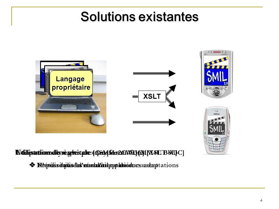 Solutions existantes Langage. propriétaire. XSLT. Utilisation de règles de transformations [XSLT W3C]